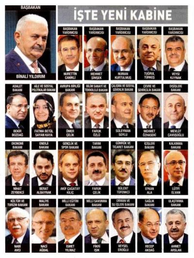 65. Hükümet.