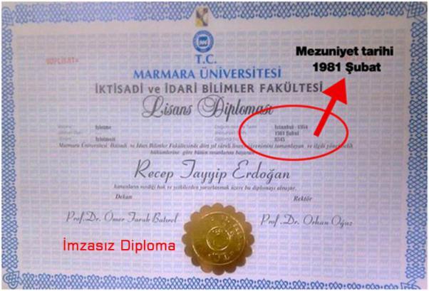 İmzasız diploma, tarih farklı.
