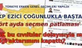 1 Kasım erken seçimleri yapıldı, AKP tek başına iktidar