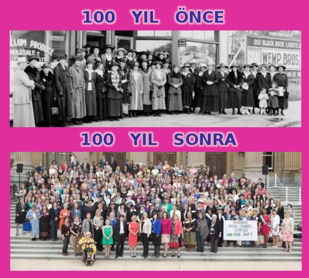 Yüzyıl Önce, Yüzyıl Sonra.